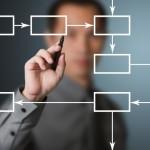 Cinco mitos sobre a construção da melhoria contínua