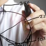 CNS mostra inconformidade sobre a proposta da ANS para aplicação do Fator de Qualidade