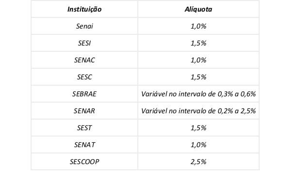 Tabela_S