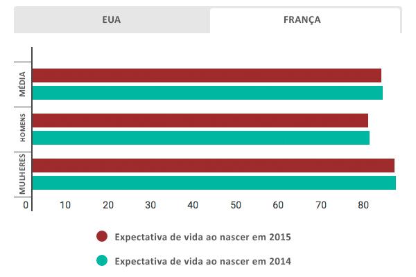 grafico-da-franca