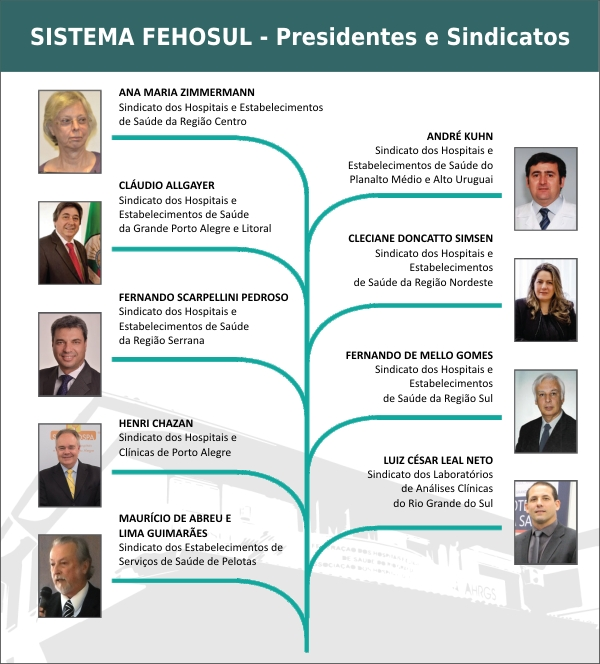 Sistema_Fehosul_Sindicatos_Presidentes