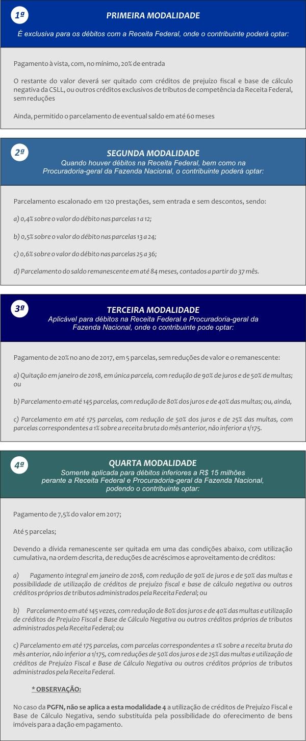 REFIS_QUADROS_AJUSTADO