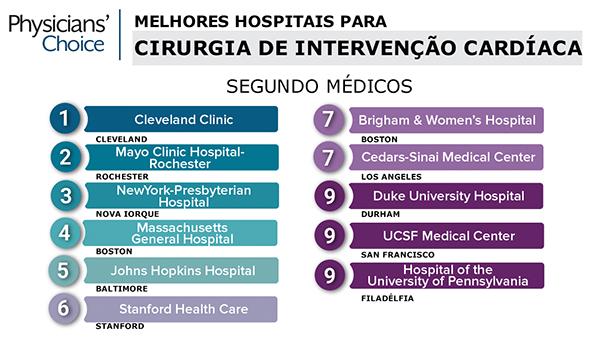 cirurgia_intervencao_cardiaca