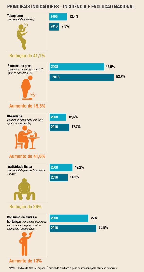 Infográfico_Principais_indicadores