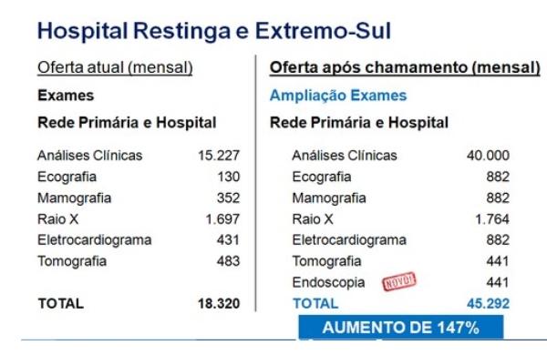 Edital_Restinga_Hospital