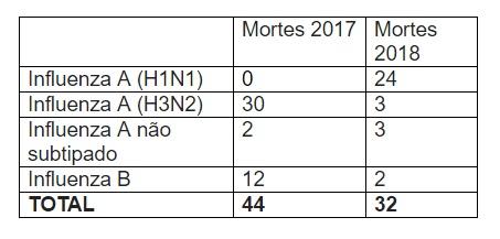 tabela h1z1