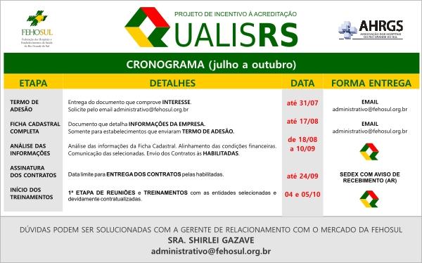 QualisRS_Ciclo_2_Shirlei_Quadro