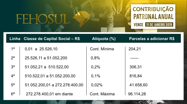 TABELA_FINAL_CONTRIBUICAO_19_FEHOSUL_600