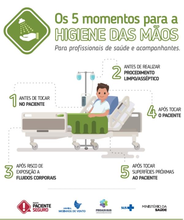 Infográfico_Site_Paciente_Seguro