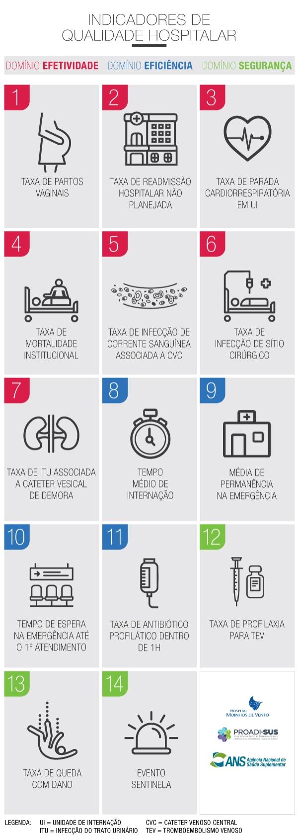 Indicadores_ANS