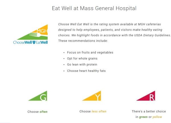 Codificação dos alimentos nos refeitórios do MGH