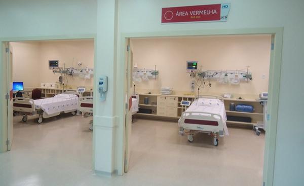 ações do Hospital Ernesto Dornelles frente à Covid-19