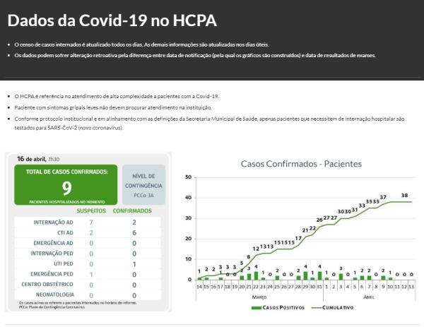 hotsite_hcpa