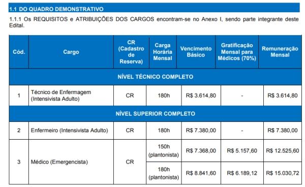 Grupo Hospitalar Conceição anuncia abertura de processo seletivo_