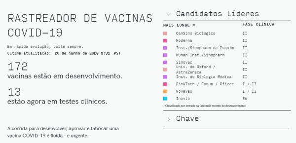 Vacina_Covid19