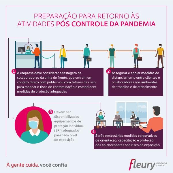 fleury_consultoria_covid