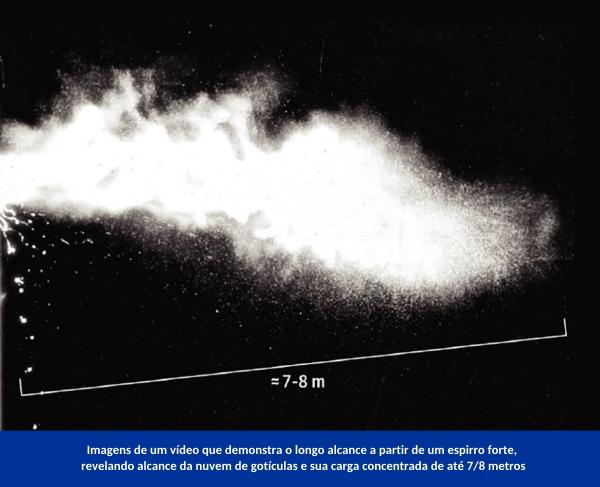 distancia-fisica-ventilacao-e-tempo-de-exposicao-ao-virus