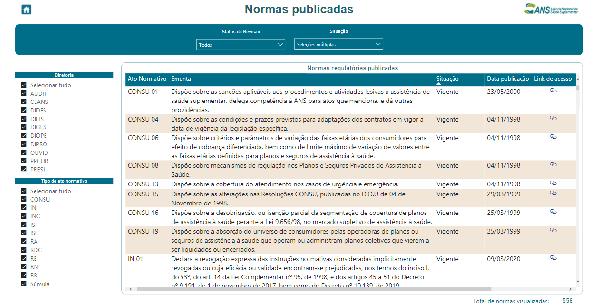 ANS disponibiliza painel dinâmico sobre legislação do setor de planos de saúde_