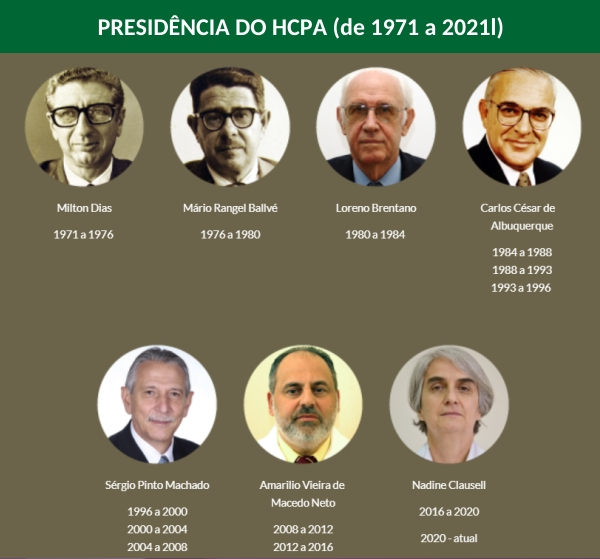 Presidentes HCPA