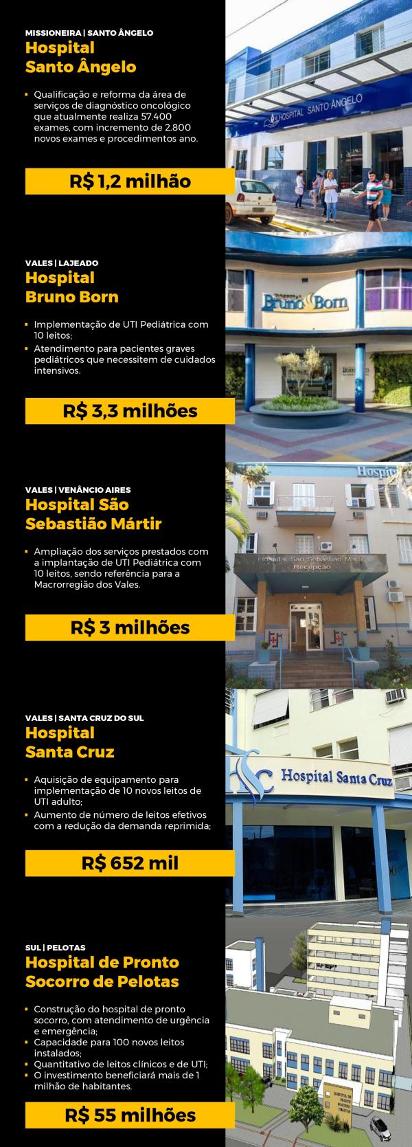 HOSPITAIS RS AVANCAR SAUDE1